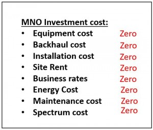 Table of zero cost
