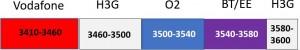 3.4-3.6 GHz bandplan
