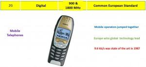 2G slide