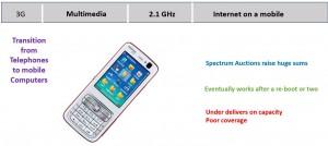 3G slide