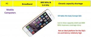 4G slide